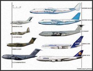 Comparación de tamaños entre aviones